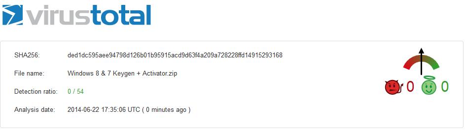 download windows 7 anytime upgrade keygen zip