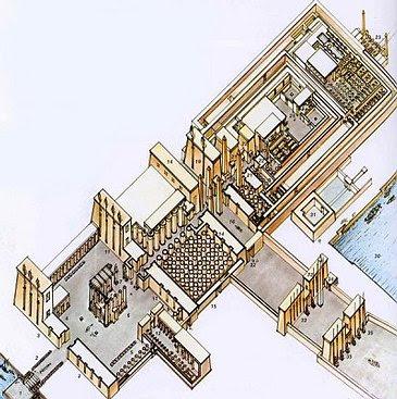 Templo de Amón en Karnak, Arquitectura Egipcia, Los Mejores Templos, Templo de Karnak, Templos Egipcios,