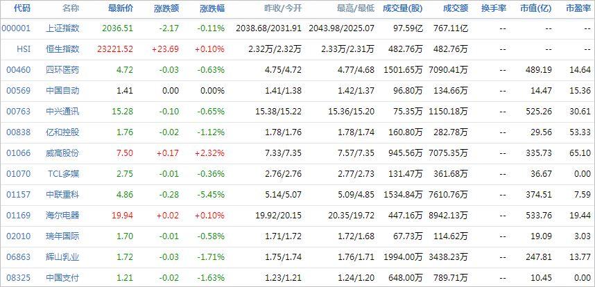 中国株コバンザメ投資ウォッチ銘柄watch20140627