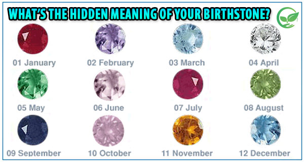 What's Your Birth Stone According To Your Birth And What Does It Mean ...