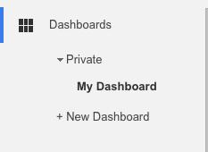 Dashboards menu Google Analytics
