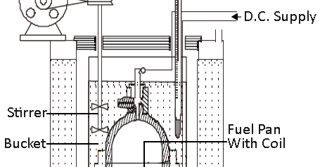Bomb Calorimeter also Bicycle Parts Detailed likewise Tiller Wiring Diagram also Dodge Ram Pulley Diagram Wiring Html additionally Wiring Diagram Symbols And Their Meanings. on engine lathe electric diagram