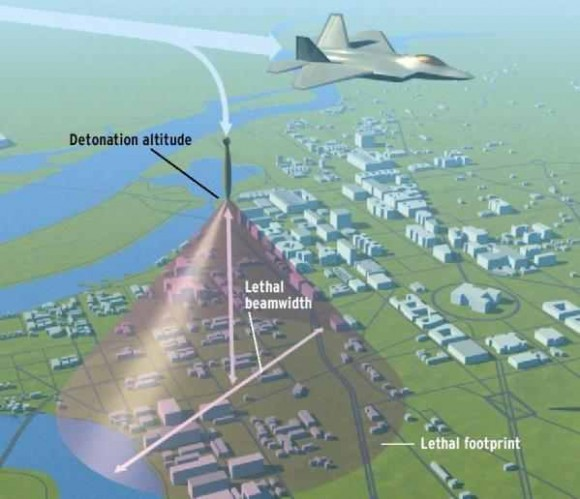 تجربة توضح طريقة عمل القنبلة الكهرومغناطيسية: سلاح النبضة الكهرومغناطيسية: السبب الحقيقي لخوف أمريكا من كوريا الشمالية!
