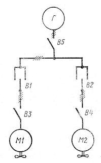 Схема ГЭУ с одним генератором и двумя гребными электродвигателями