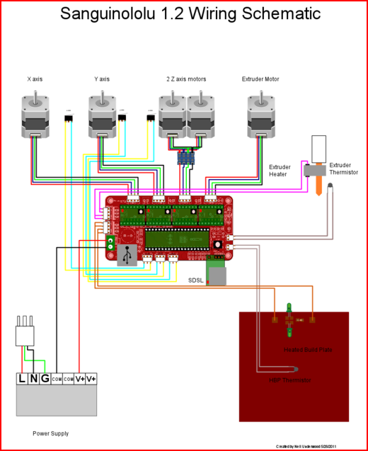 home automation wiring diagram on home images free download Home Entertainment Wiring Diagram home automation wiring diagram 6 wiring a new house for the future home theatre wiring home entertainment wiring diagram
