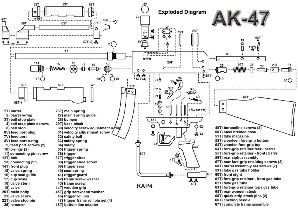 ak 47 parts