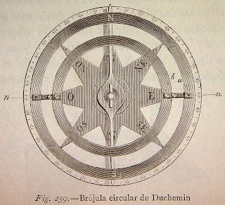brujula-circular-Duchemin