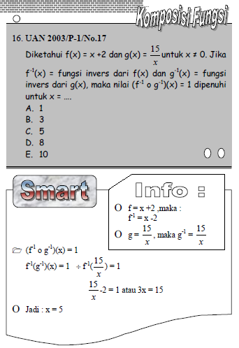 Rumus Cepat Matematika Komposisi Fungsi