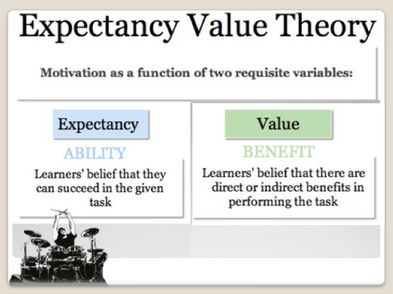 Expected Value Theory Effective Altruism Concepts