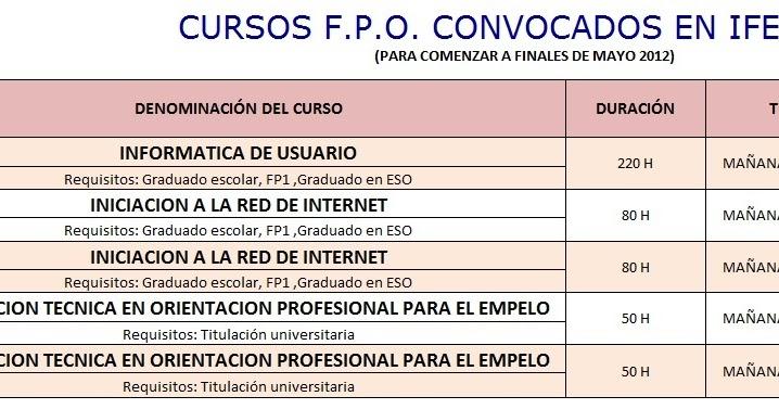 T orienta mijas cursos fpe para desempleados ifes m laga for Oficina de empleo fuengirola