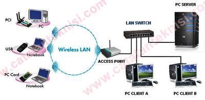 wireless mode infrastructure