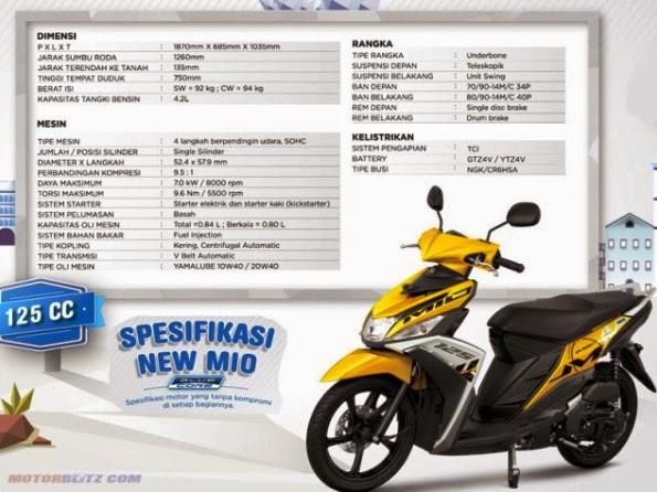Spesifikasi Yamaha Mio M3 125
