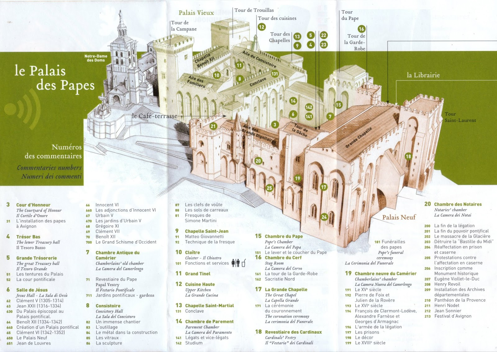 The layout of the Papal Palace shows the 'Old Palace' in green and 'New Palace' in rose. This photo only: Courtesy of Marvellous-Provence.com.