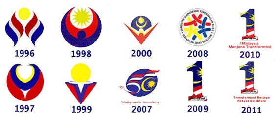 Logo Sambutan Kemerdekaan bagi tahun 1996 - 2011