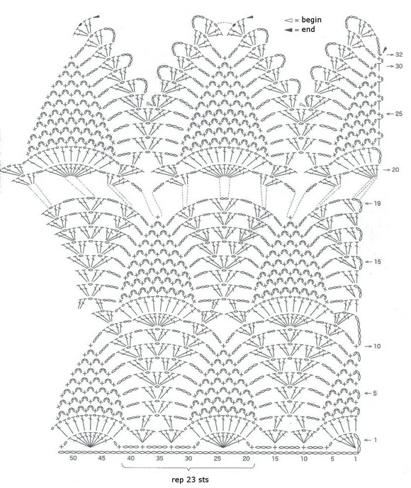 The best in internet lace crocheted top with pineapple motif crochet pineapple motif dt1010fo