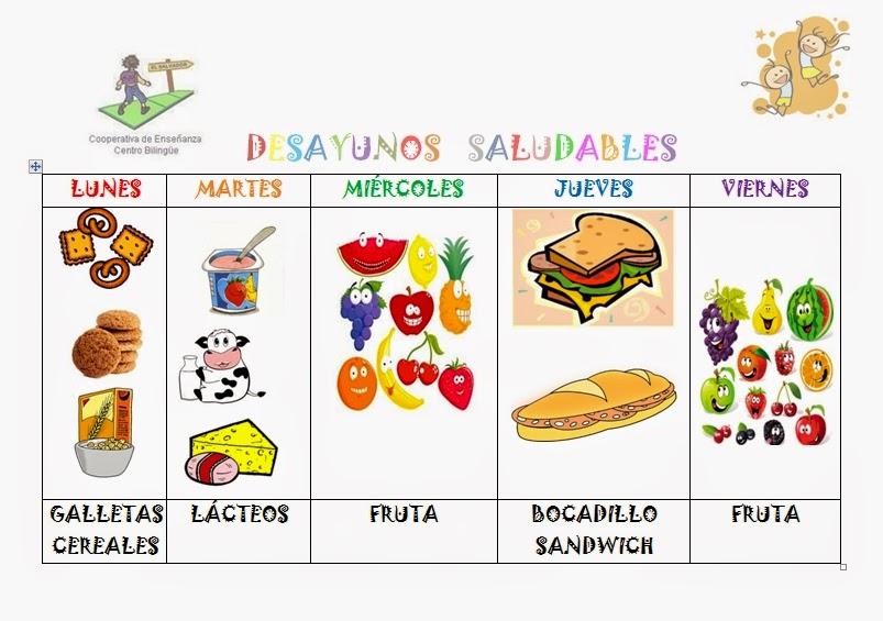 Desayunos Saludables Infantil y Primaria
