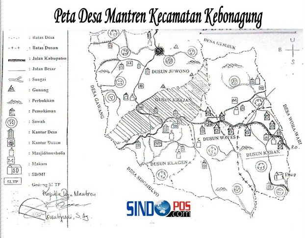 Profil Desa & Kelurahan, Desa Mantren Kecamatan Kebonagung Kabupaten Pacitan