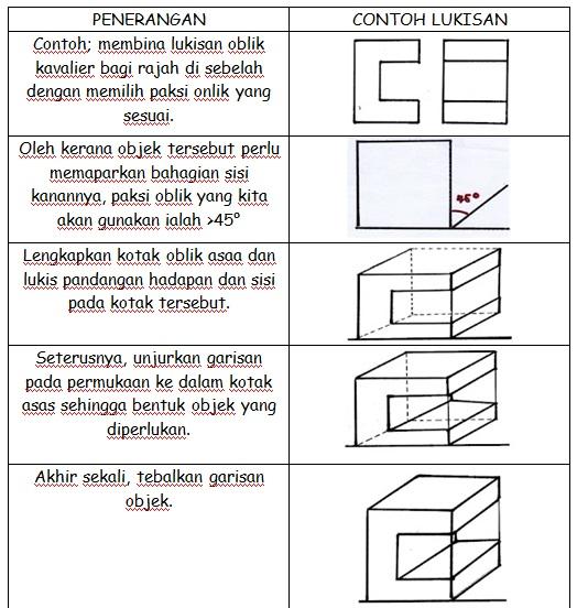 Contoh Soalan Lukisan Kejuruteraan Tingkatan 4 Persoalan N