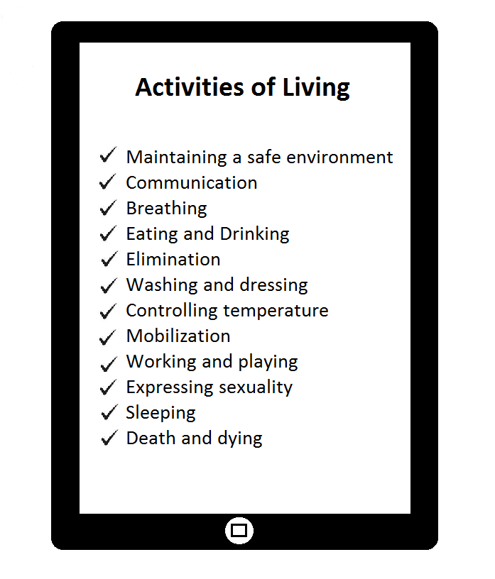 ropers 12 activities of daily living