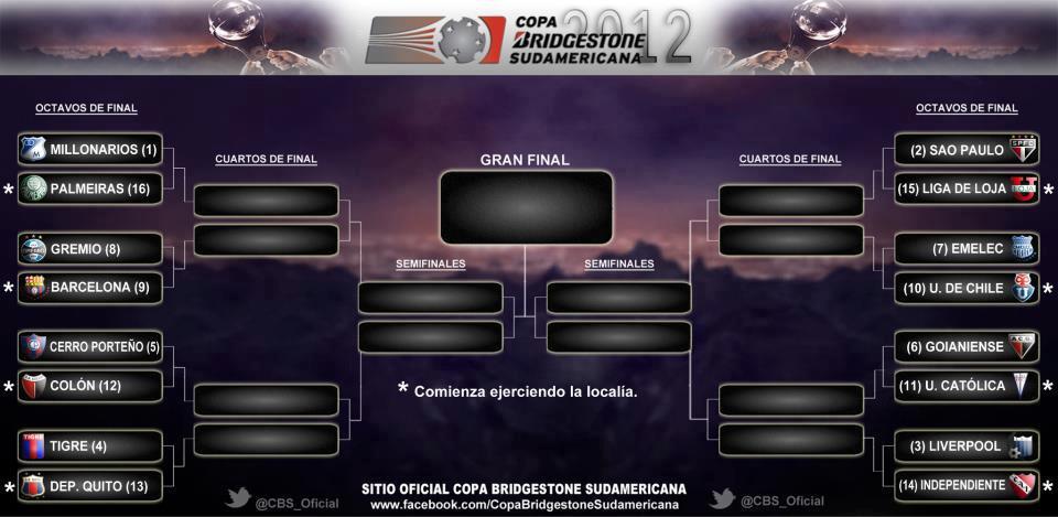 Octavos de Final de la Copa Sudamericana 2012