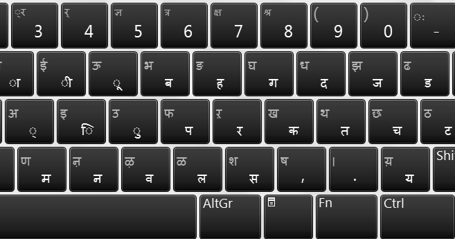 Image Result For Download Style Keyboard Ub