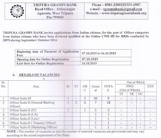 Tripura Gramin Bank Recruitment, Tripura Gramin Bank advertisement, sarkari vacancy in Tripura Gramin Bank