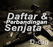 daftar-perbandingan-senjata-counter-strike-online