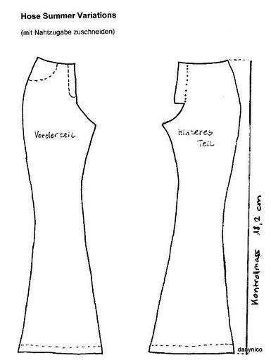 Etiquetas: Patrones de ropa para Barbie