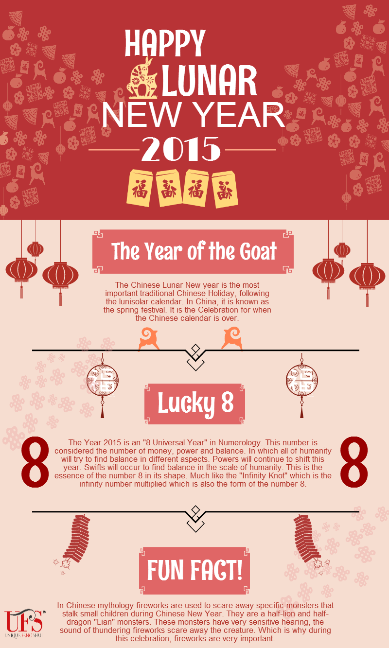the lunar new yearchinese new year is right around the corner rolling by this feb 19th with fireworks traditional celebrations and festivals all around - Chinese New Year Images 2015