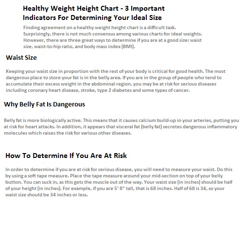 Healthy Weight Height Chart 3 Important Indicators For Determining