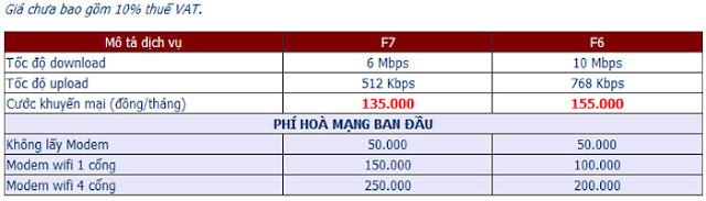 Giá Cước Internet FPT Tiếp Tục Giảm Trong Tháng 7/2015 1