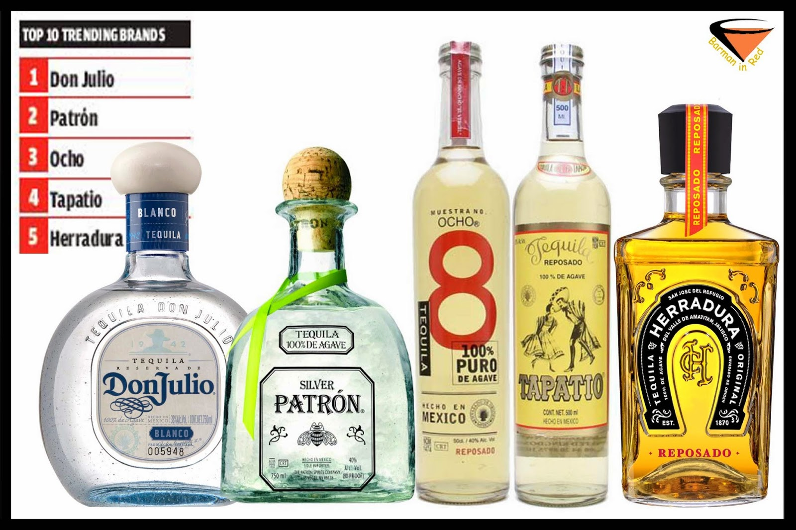10 tequilas