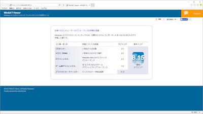 Windows 10でのエクスペリエンスインデックスのスコア。