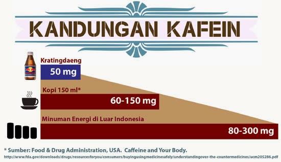 Kratingdaeng Minuman Energi yang Aman Tidak Berbahaya