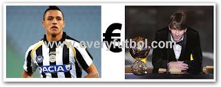 Alexis Sánchez Vale lo mismo que Messi
