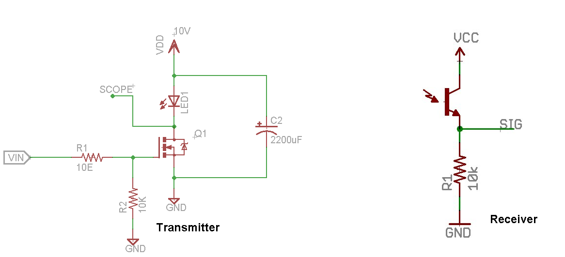Circuit Sense  Visible Light Communication Chronicles Part Ii