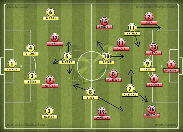 Análise tática do jogo entre Brasil e Romênia na despedida de Ronaldo
