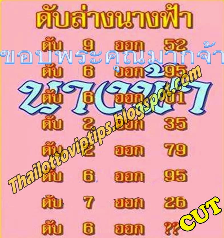 Thai Lottery Down Cut Digit 02-05-2014