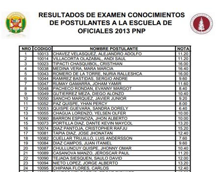 Resultados del Examen PNP EO 2013 | Aptitud Académica Psicométrico ...