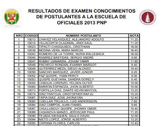 Resultados PNP EO 2014 Aptitud Académica Conocimientos Ingresantes 18 de Mayo