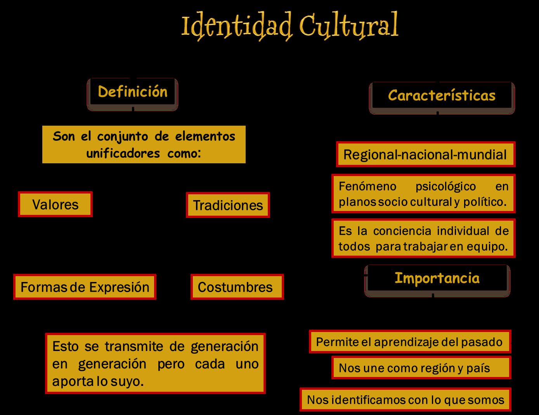 el hombre es un ser cultural: