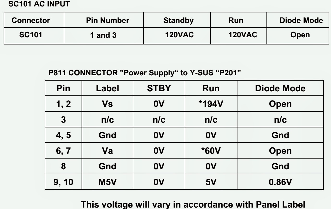 Nice Measure Different Output Voltages Of Smps Crest - Diagram ...