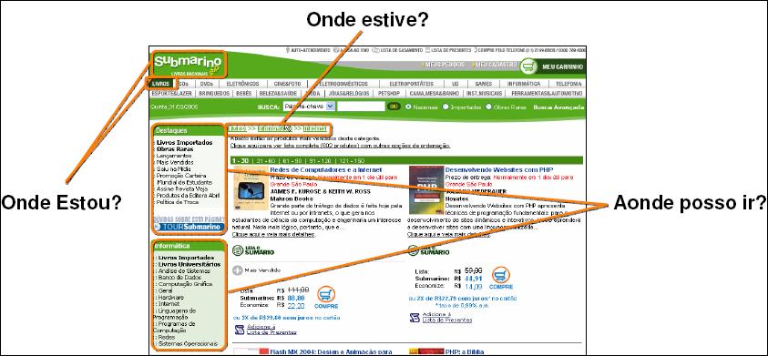 Imagem sobre sistema de navegação site