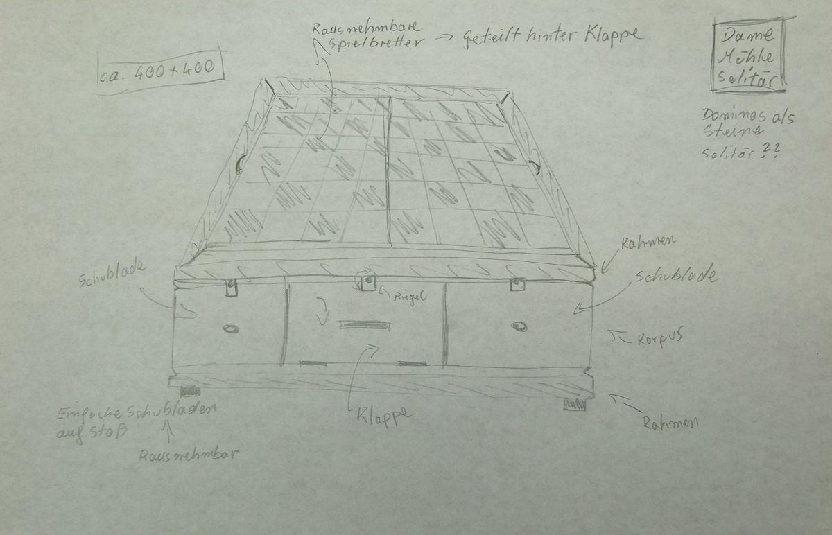 Michas Holzblog: Projektvorstellung: Box mit klassischen ...