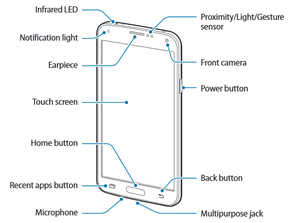Samsung Galaxy S6 Manual User Guide and Instructions