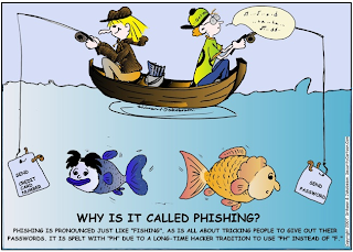 Pengelabuan - Phishing
