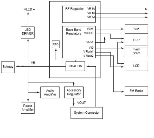 Dasar dasar diagram handphone serta prinsip kerja handphone jasad gambar diagram handphone bagian power supply ccuart Choice Image