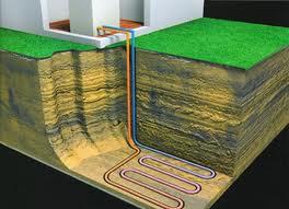 captacion geotermica