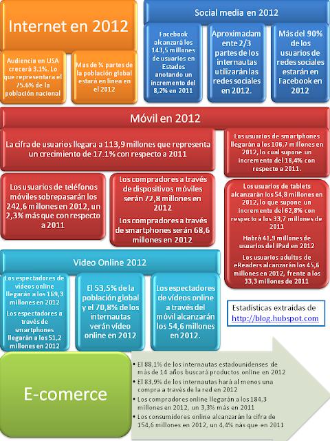 infografia-estadísticas