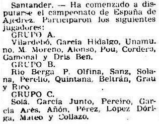 Composición de los grupos de la fase previa del XI Campeonato de España Individual de Ajedrez